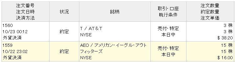 2019/10/22売り注文結果