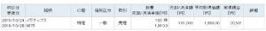 メガチップス(6875)2019-10-24売却