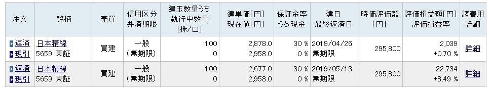 日本精線取引一覧