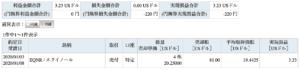 2020/1/2米国株取引一覧