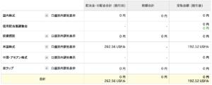 2020/2/11米国株全配当金