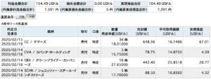 2020/2/14米国株取引一覧